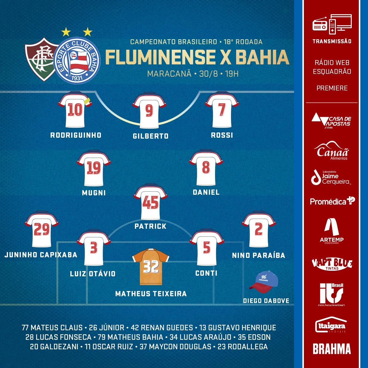Bahia escalado para pegar o Fluminense pelo Campeonato Brasileiro
