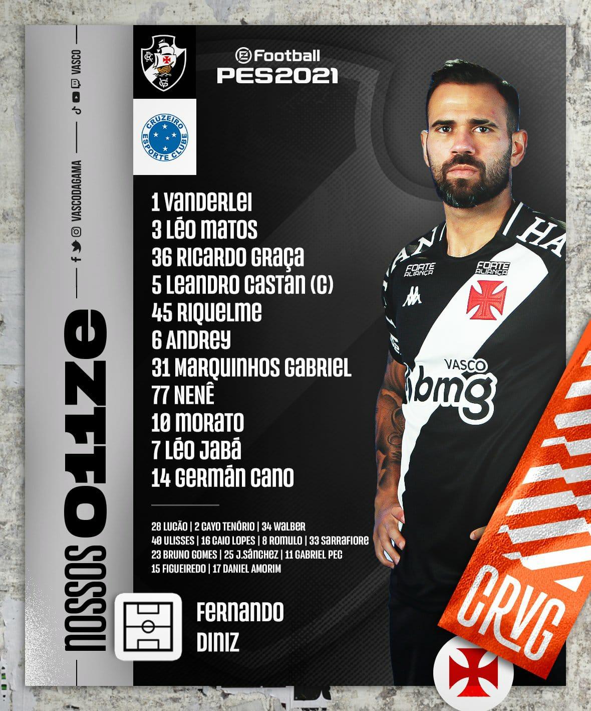 Vasco escalado para pegar o Cruzeiro pela Série B