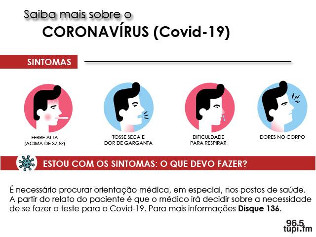 Você sabe o que é o novo coronavírus?