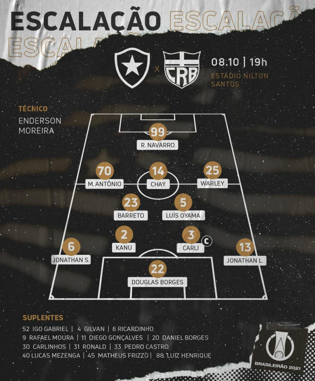 Botafogo escalado para pegar o CRB pela Série B