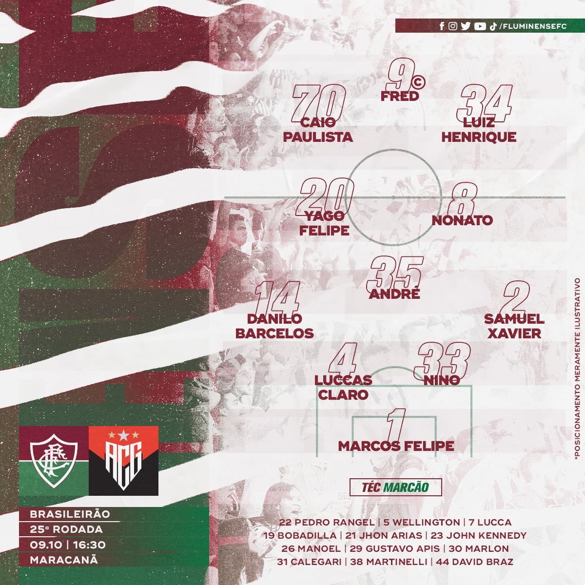 Fluminense escalado para pegar o Atlético-GO pelo Campeonato Brasileiro