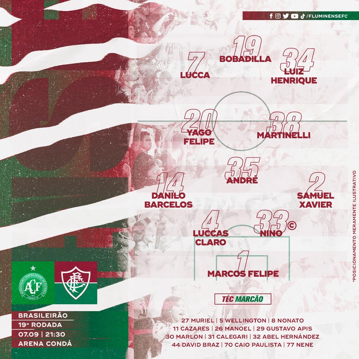 Fluminense está escalado para pegar a Chapecoense pelo Campeonato Brasileiro