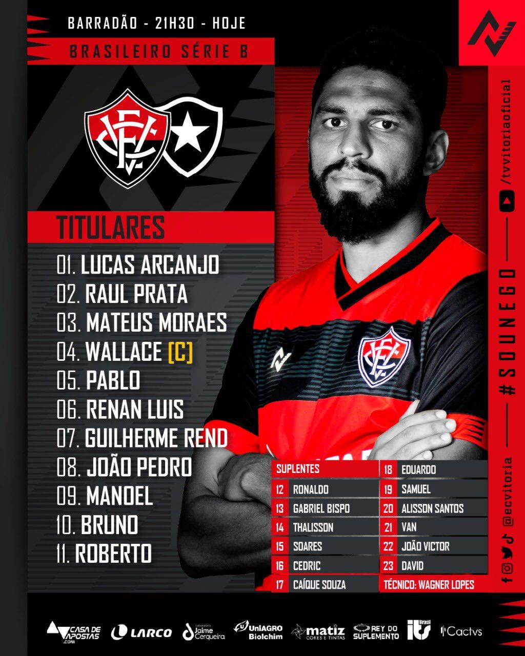 Vitória está escalado para pegar o Botafogo pela Série B