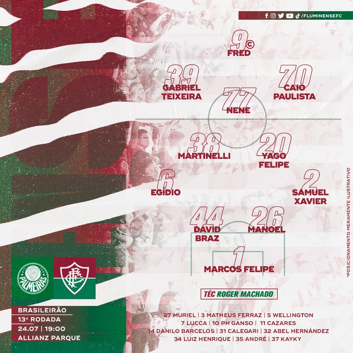 Fluminense escalado para pegar o Palmeiras pela Série A