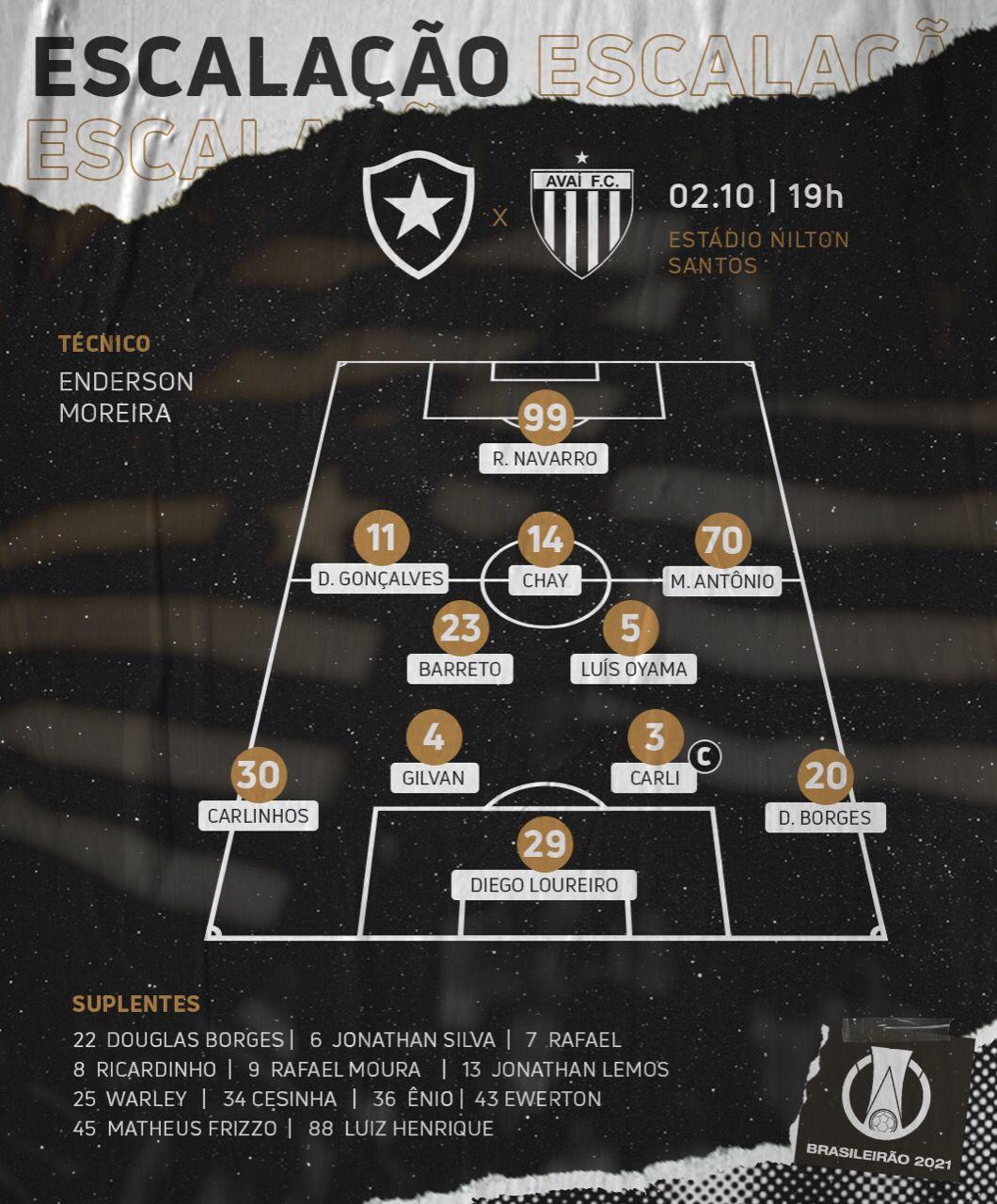 Botafogo está escalado para pegar o Avaí pela Série B