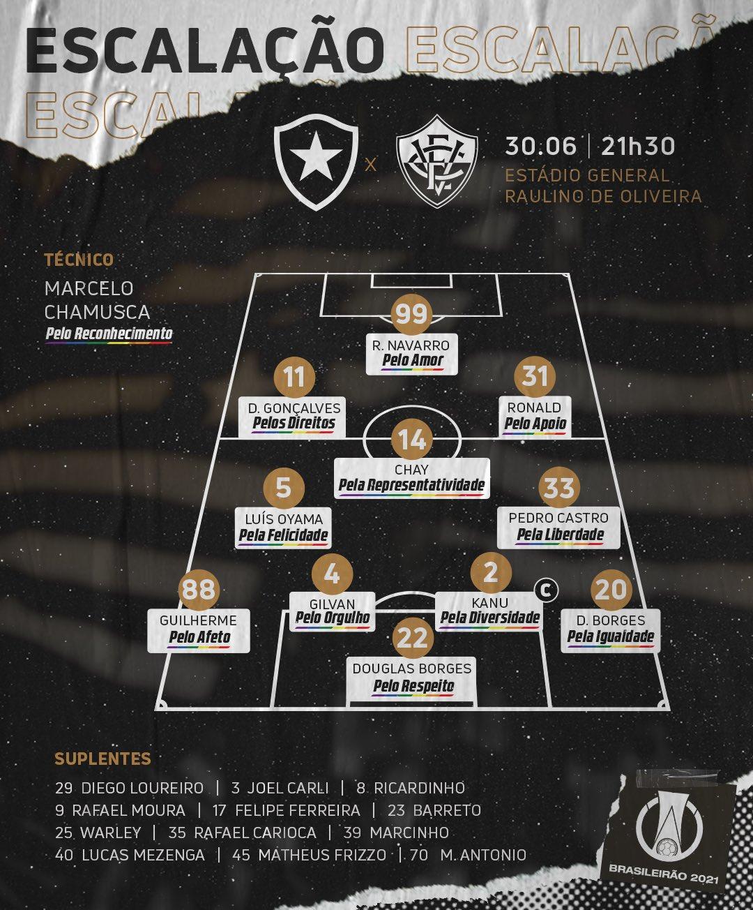 Botafogo escalado para pegar o Vitória pela Série B