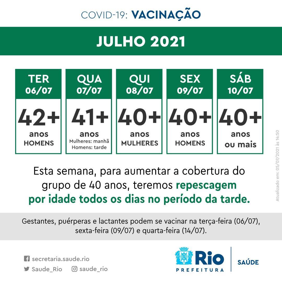 Novo calendário de vacinação contra a Covid na cidade do Rio com repescagem até sábado