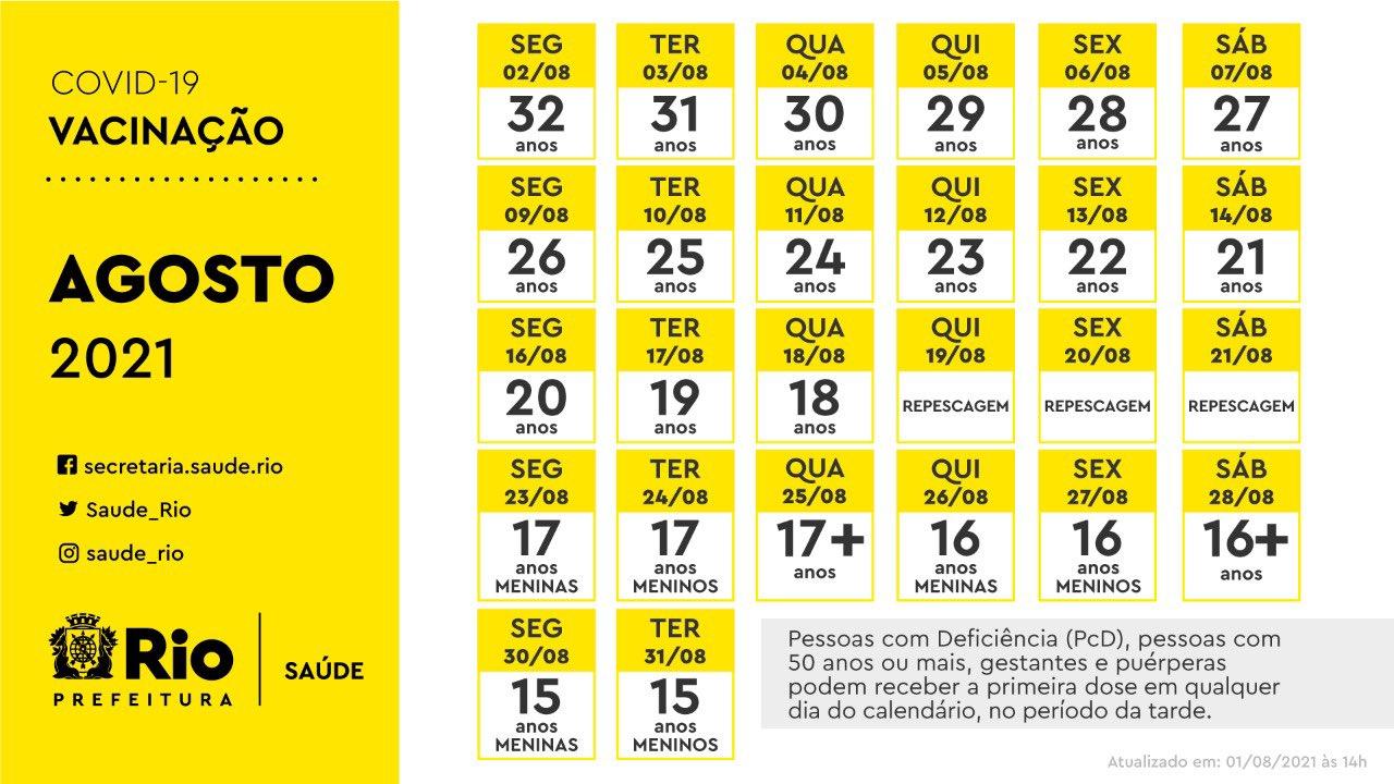 Calendário de vacinação contra a Covid-19 na cidade do Rio