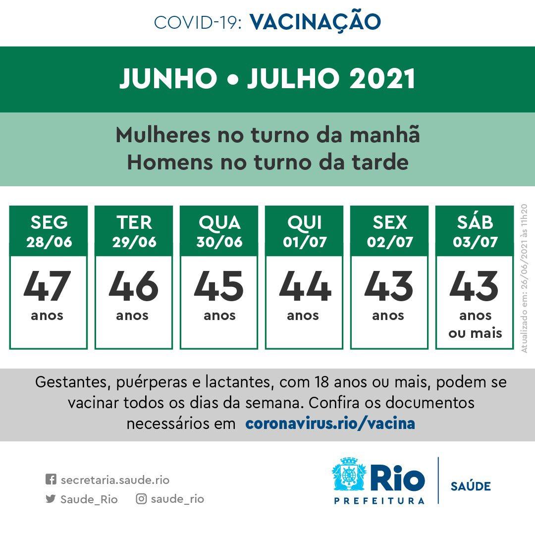 Novo calendário de vacinação contr a Covid-19 na cidade do Rio