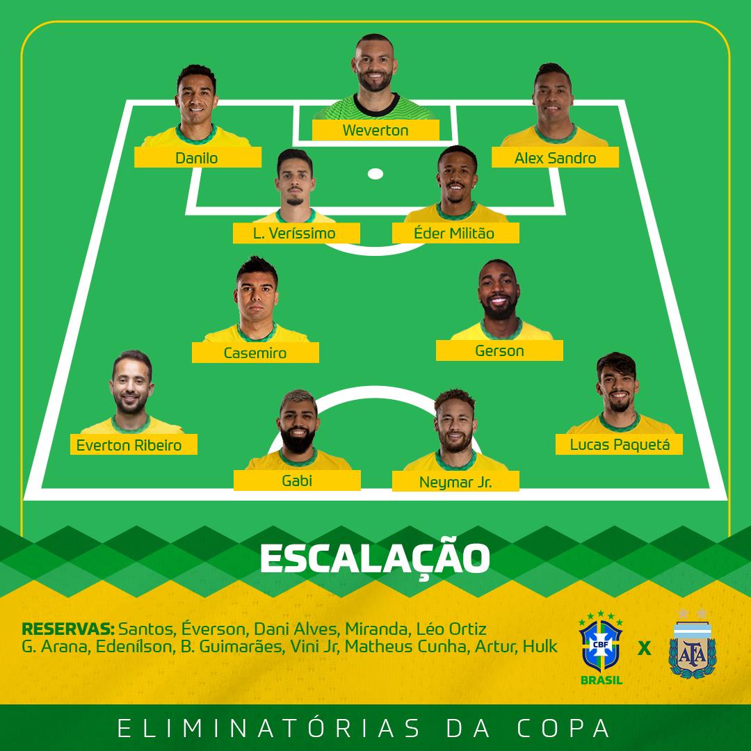 Seleção Brasileira está escalada para pegar a Argentina pelas Eliminatórias da Copa do Mundo de 2022, no Catar