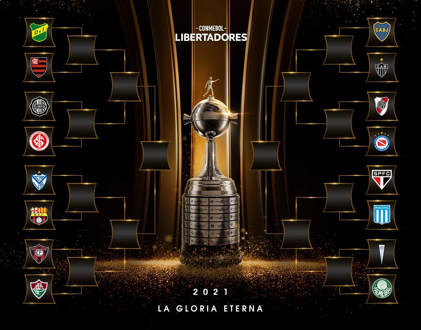 Chaveamento da Libertadores 2021