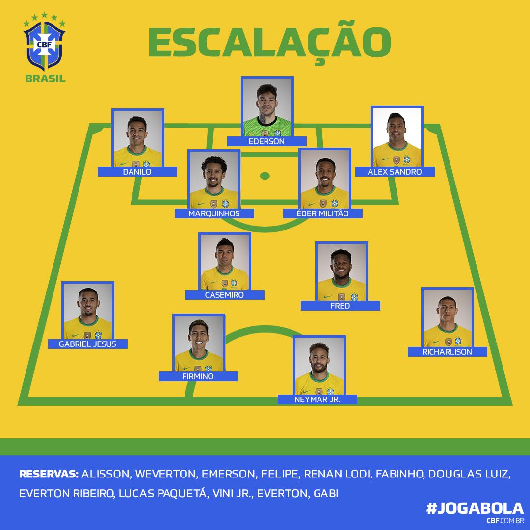 Escalação do Brasil para pegar o Paraguai