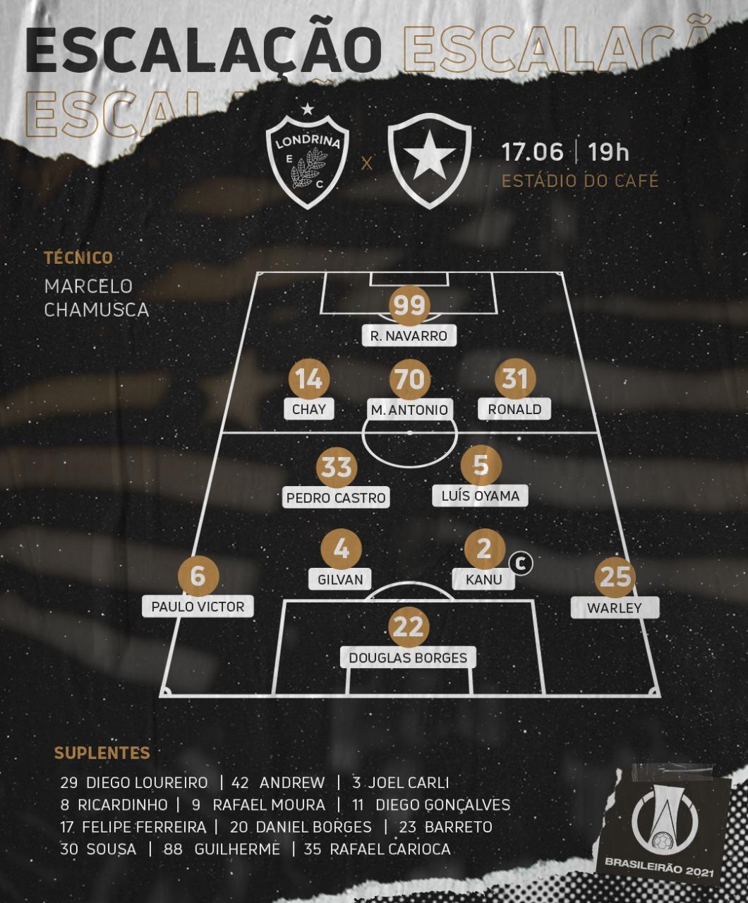 Botafogo escalado para pegar o Londrina pela Série B