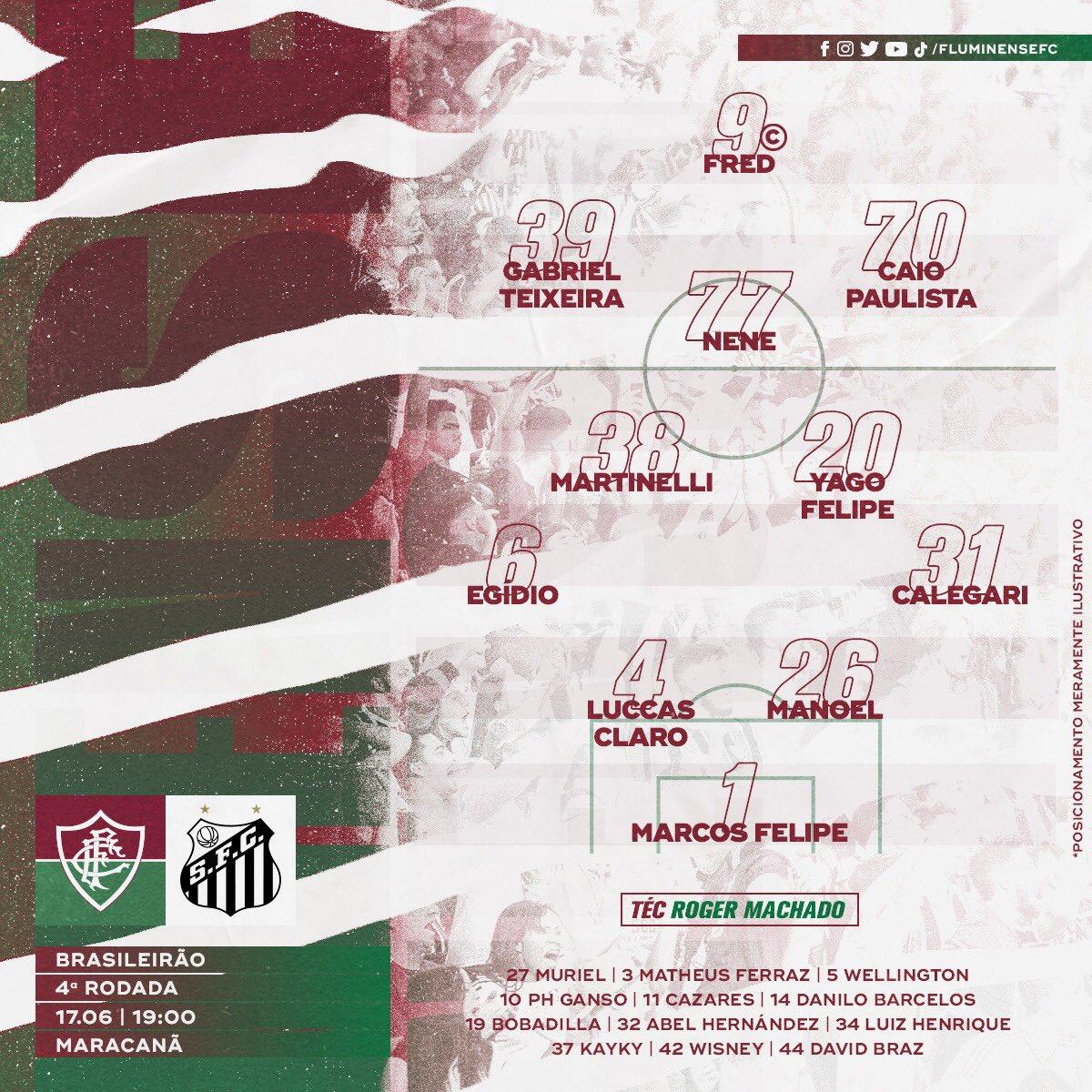Fluminense escalado para pegar o Santos pela Série A