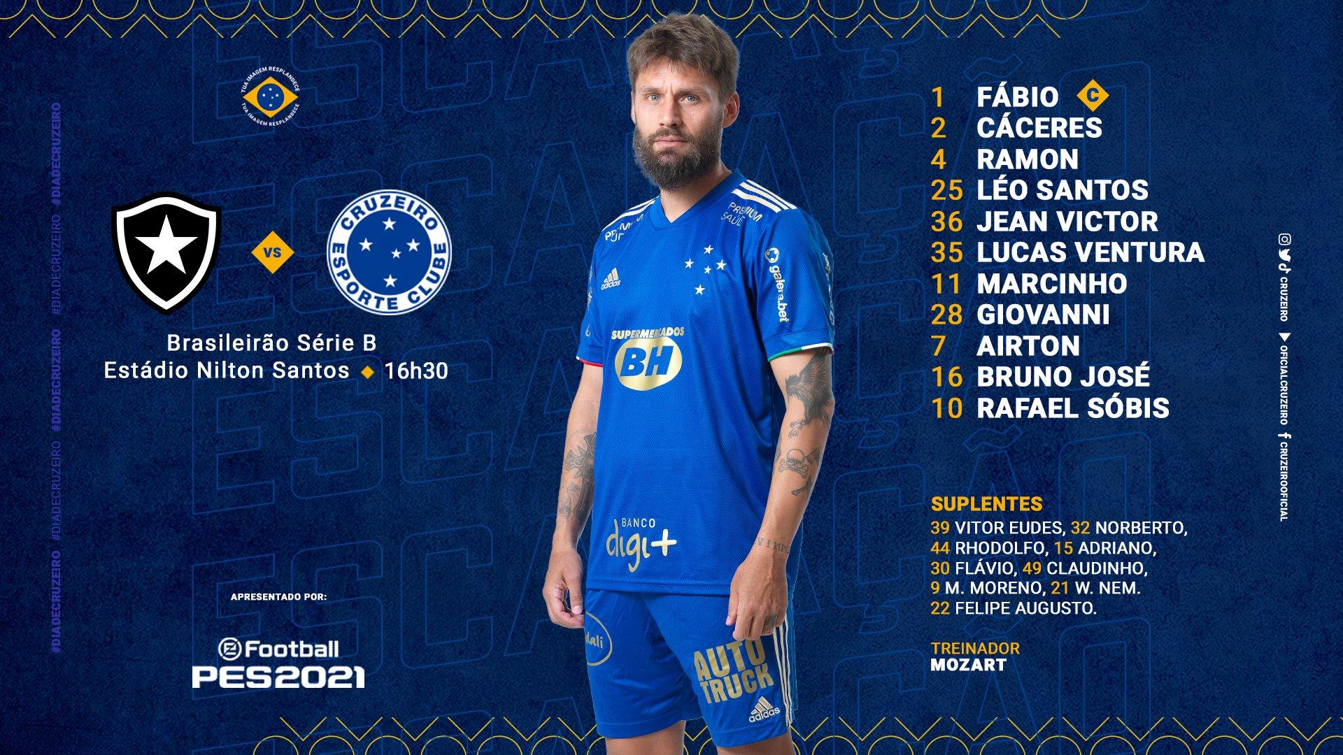 Cruzeiro escalado para pegar o Botafogo pela Série B