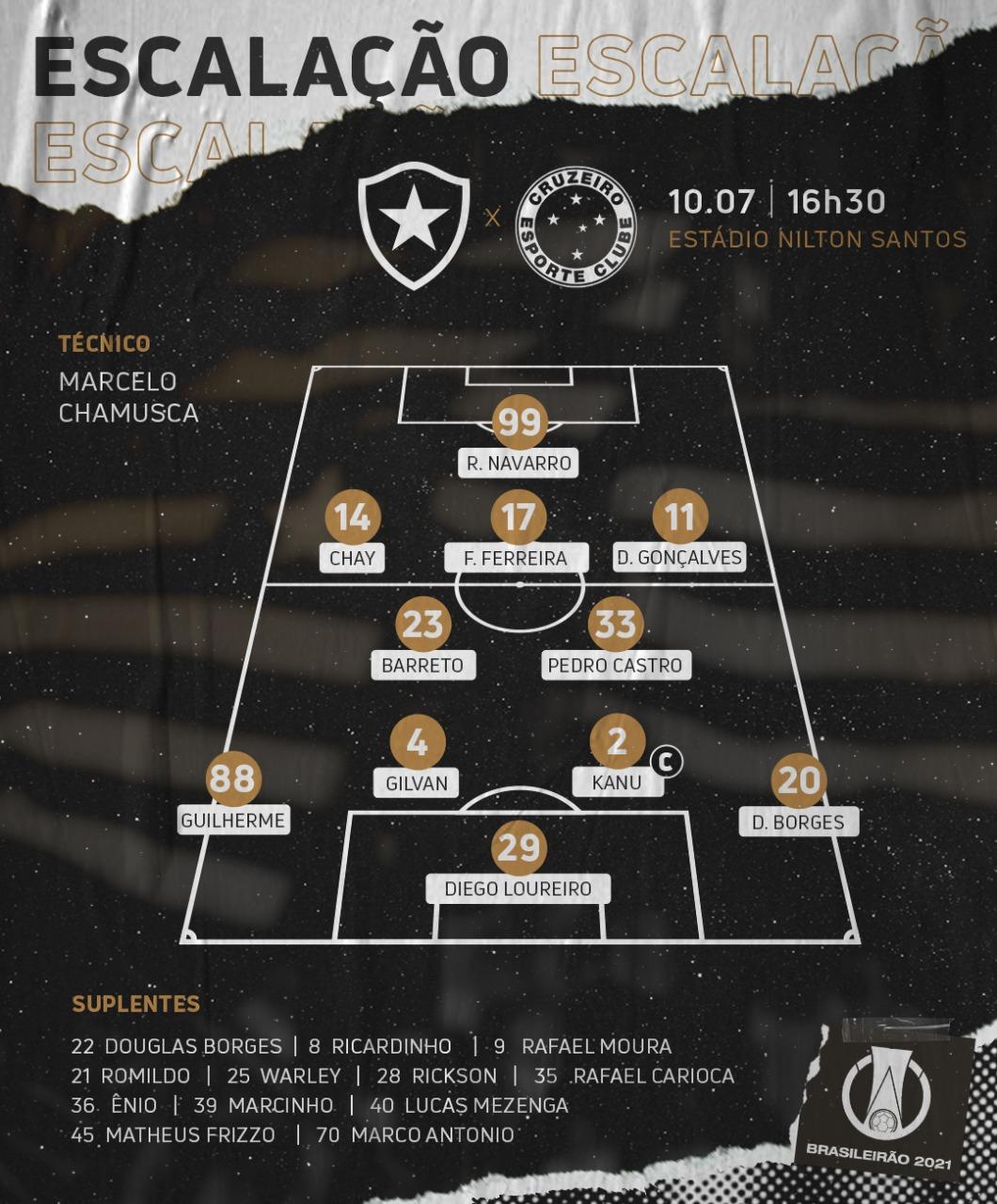 Botafogo escalado para pegar o Cruzeiro pela Série B