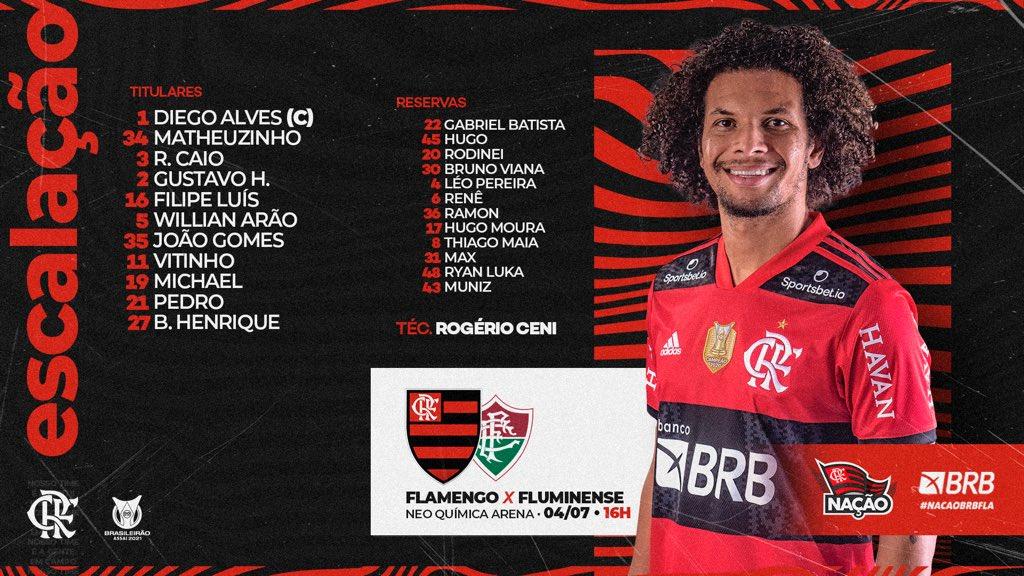 Flamengo escalado para pegar o Fluminense pela Série A