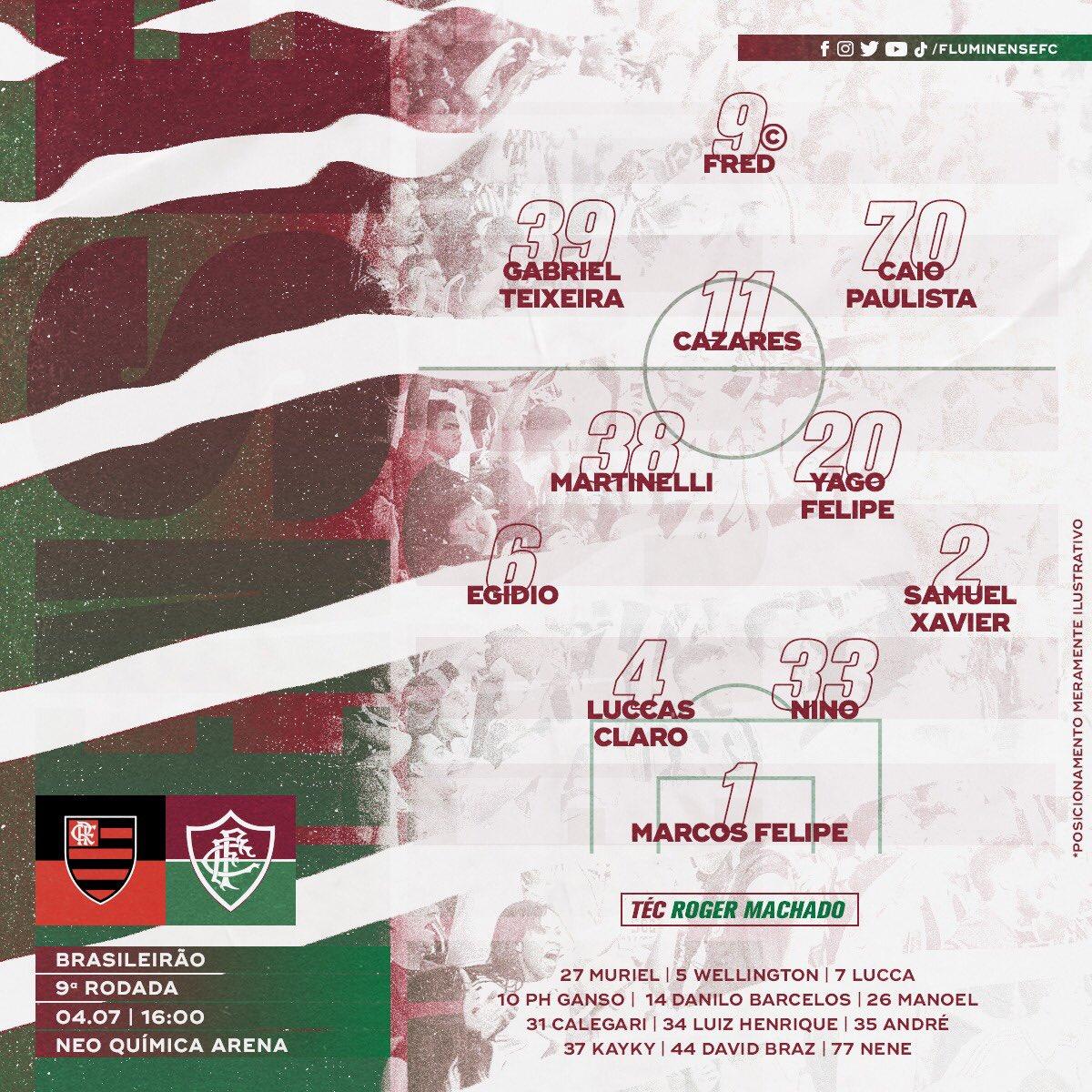 Fluminense escalado para pegar o Flamengo pela Série A