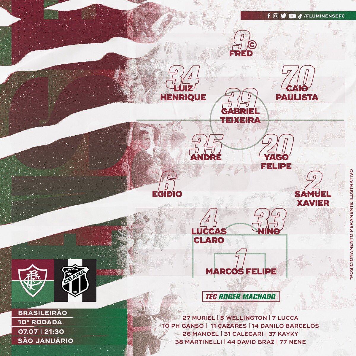 Fluminense escalado para pegar o Ceará pela Série A