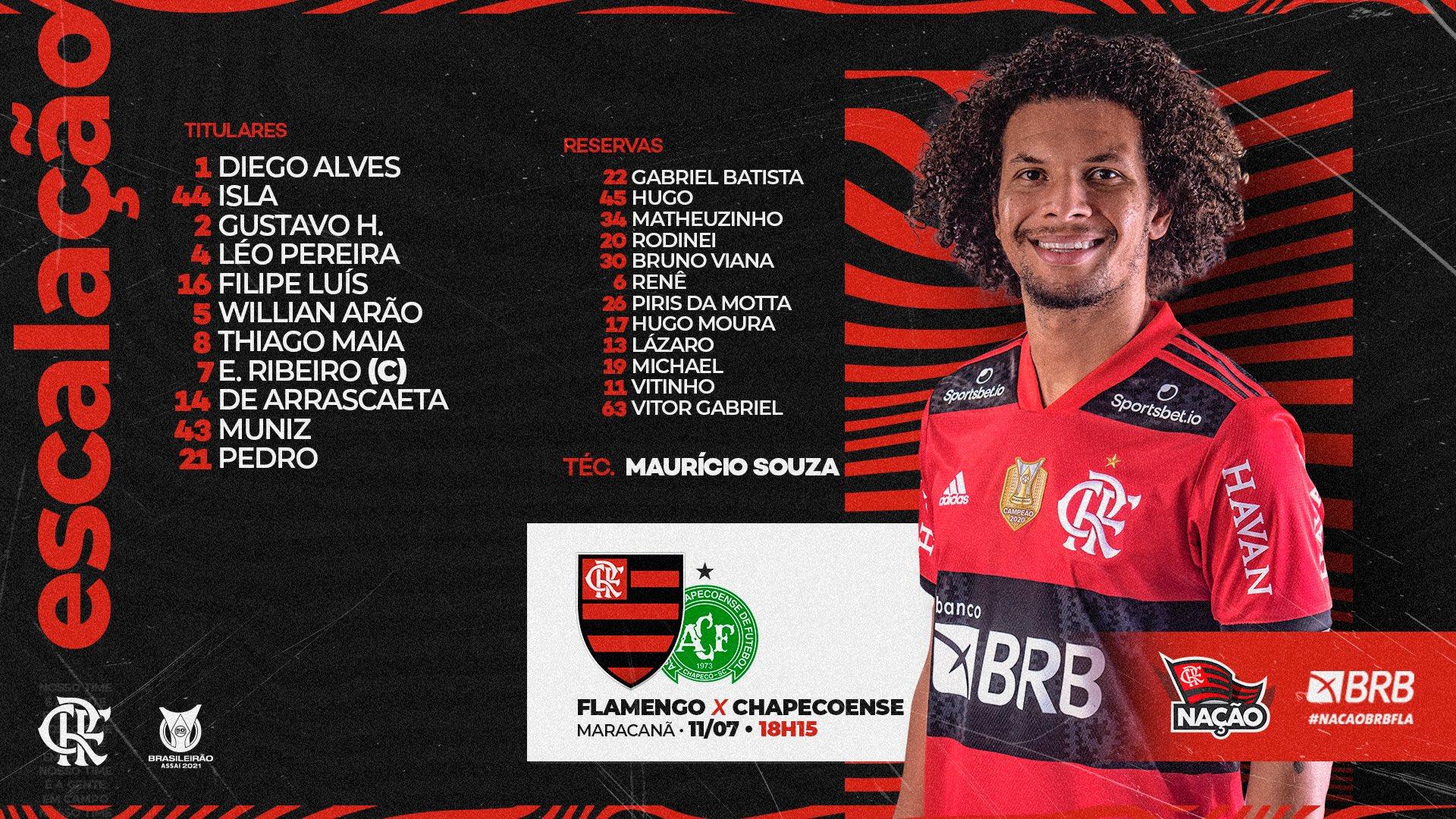 Flamengo escalado para pegar a Chapecoense pela Série A do Campeonato Brasileiro
