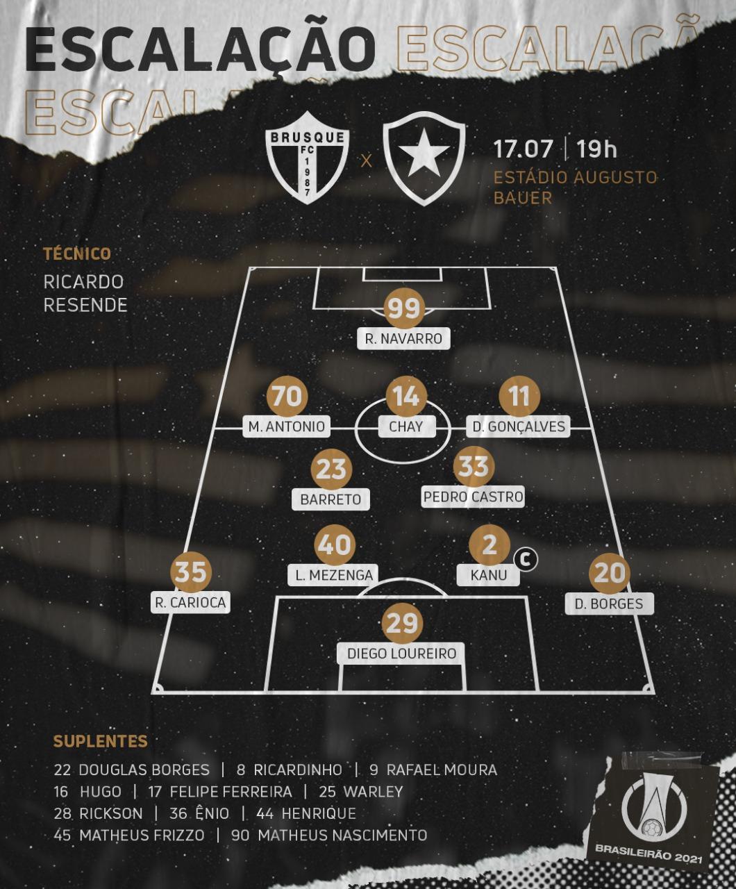 Botafogo escalado para pegar o Brusque pela Série B