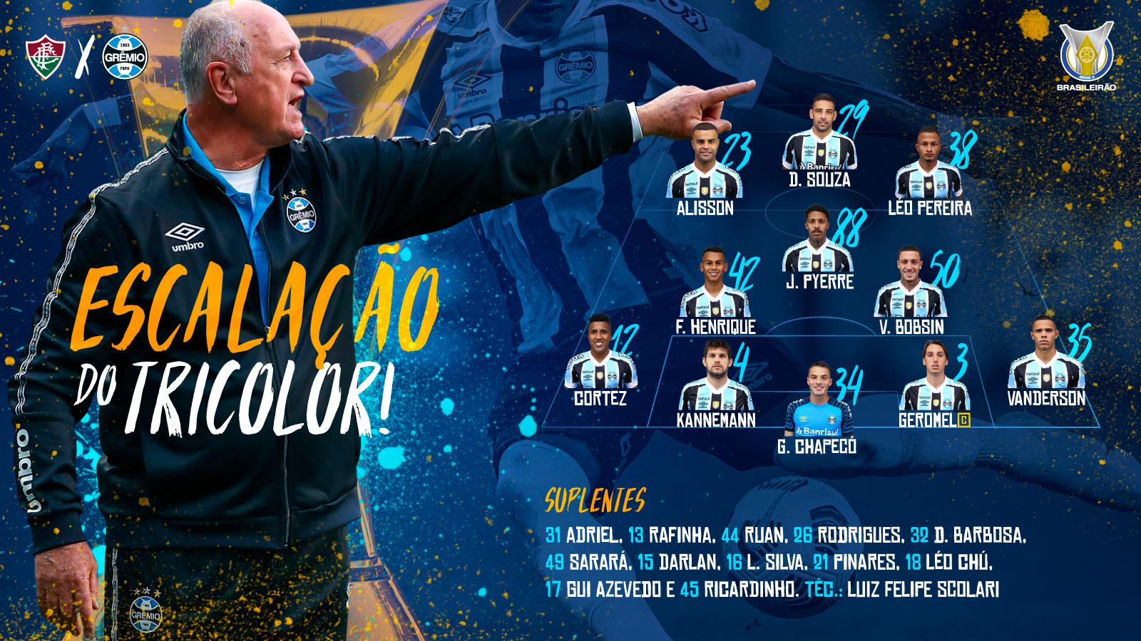 Grêmio escalado para pegar o Fluminense pela Série A