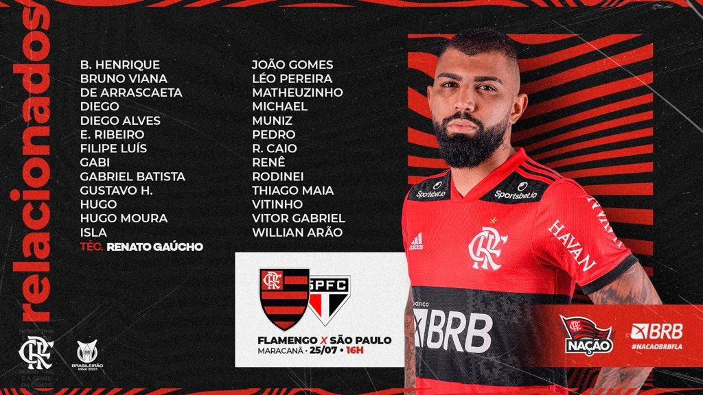Flamengo divulga lista de relacionados para o jogo contra o São Paulo, pelo Campeonato Brasileiro
