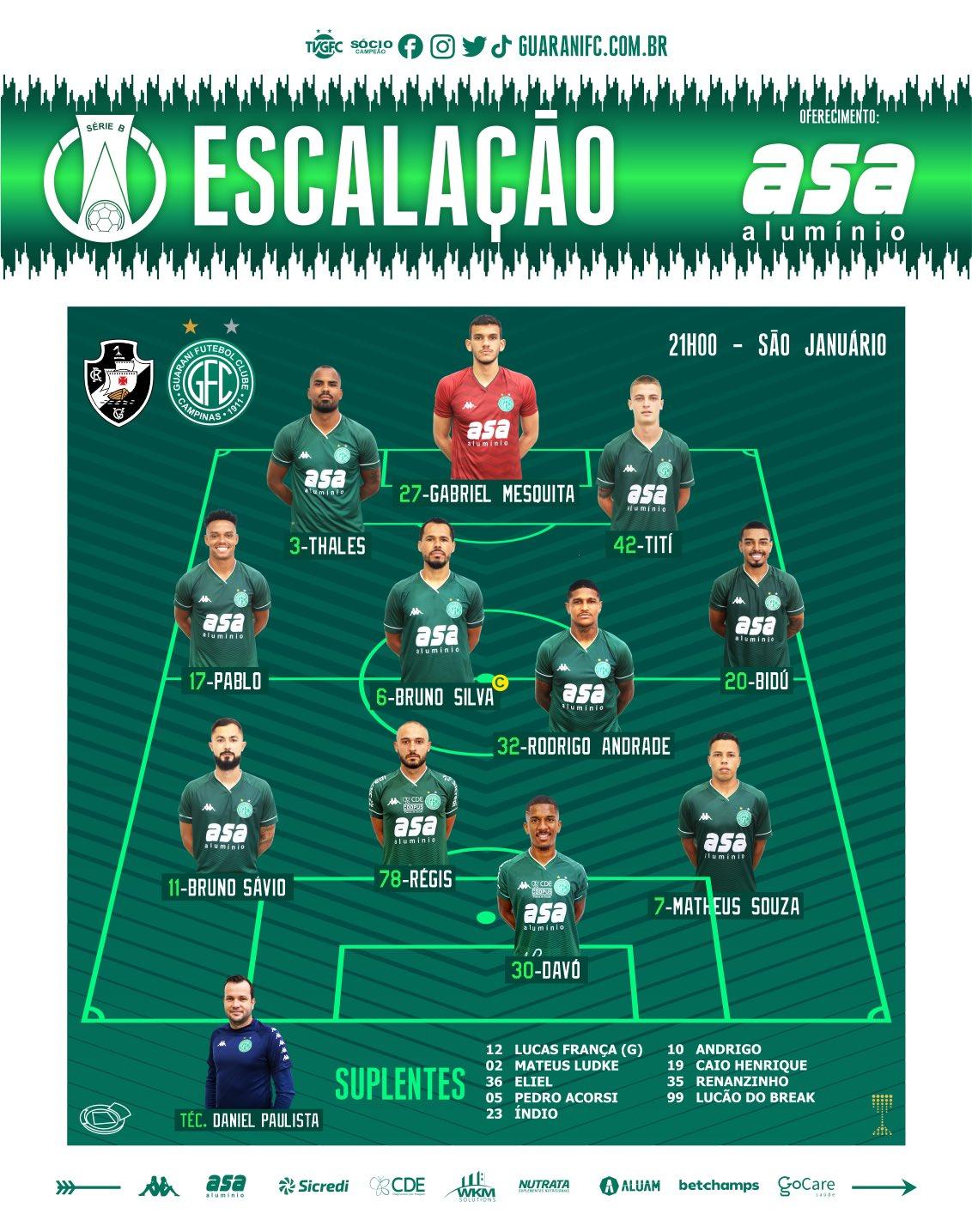 Guarani escalado para pegar o Vasco pela Série B