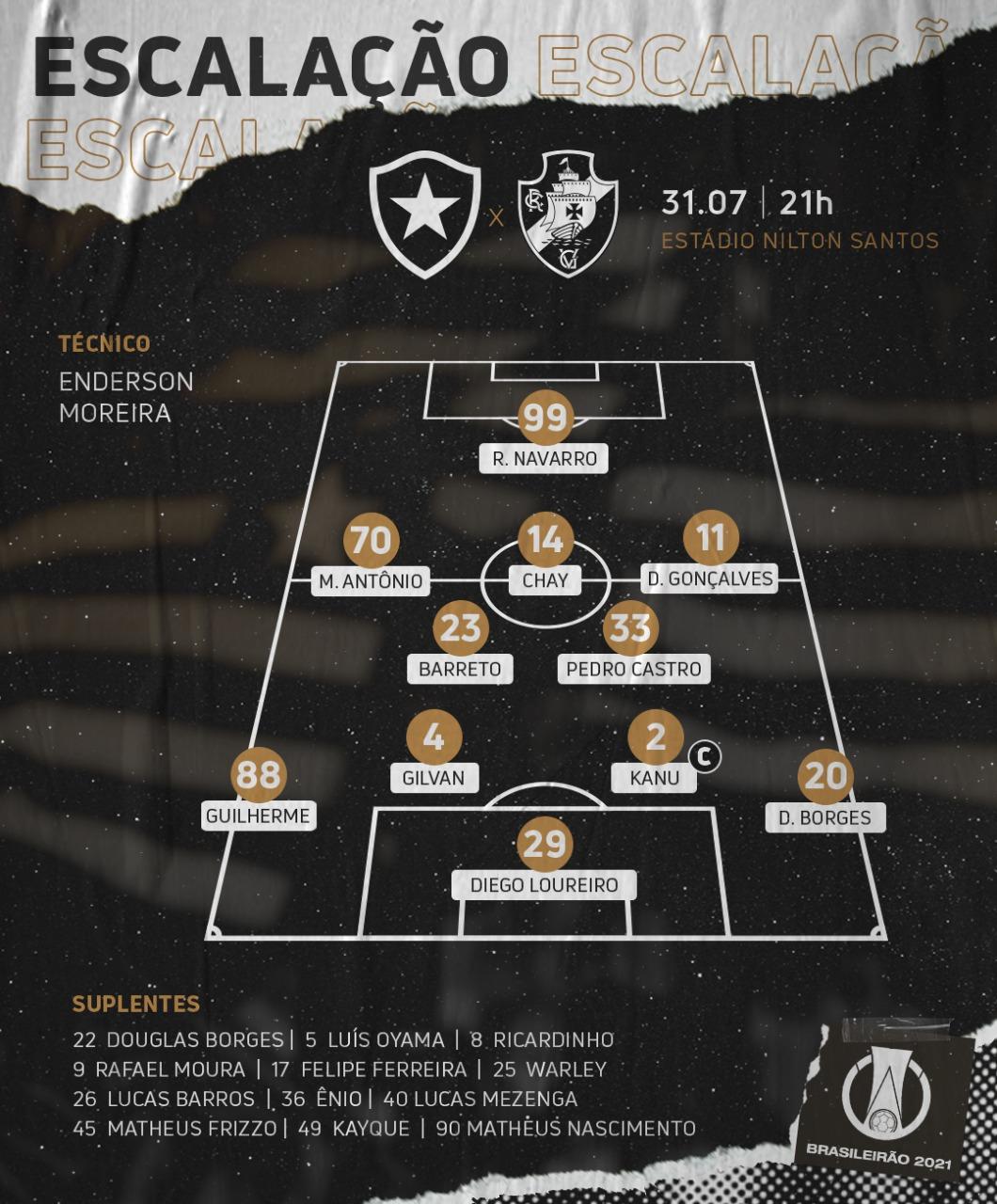 Botafogo escalado para pegar o Vasco pela Série B do Campeonato Brasileiro
