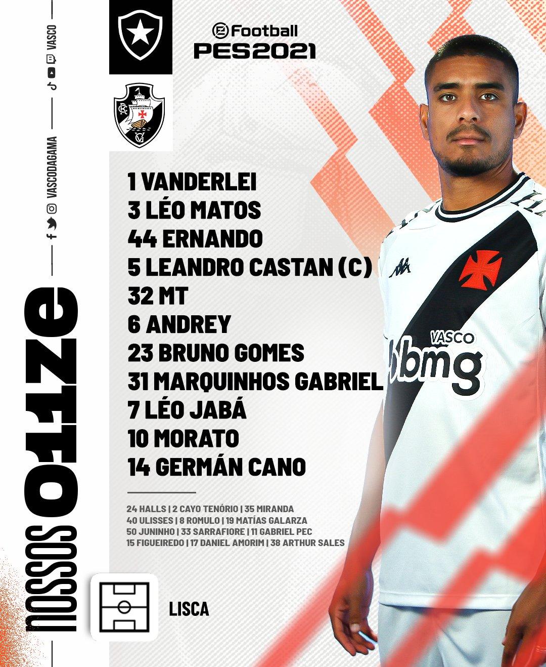 Vasco escalado para pegar o Botafogo pela Série B do Campeonato Brasileiro