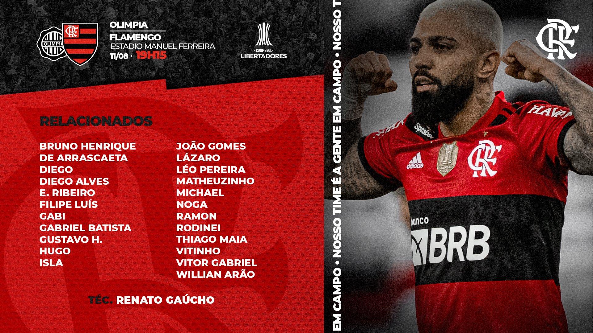 Lista de relacionados do Flamengo