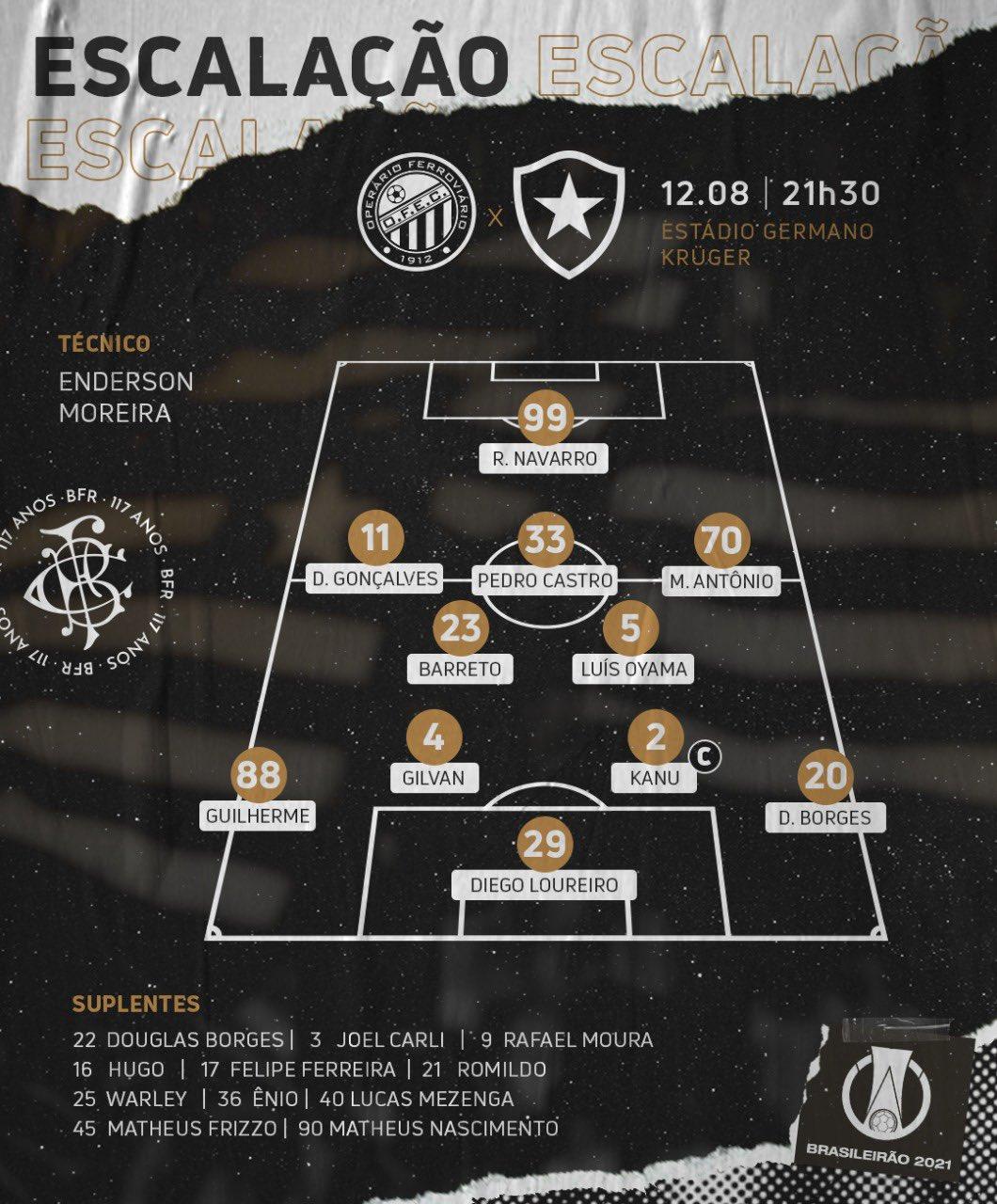 Botafogo escalado para pegar o Operário-PR pela Série B