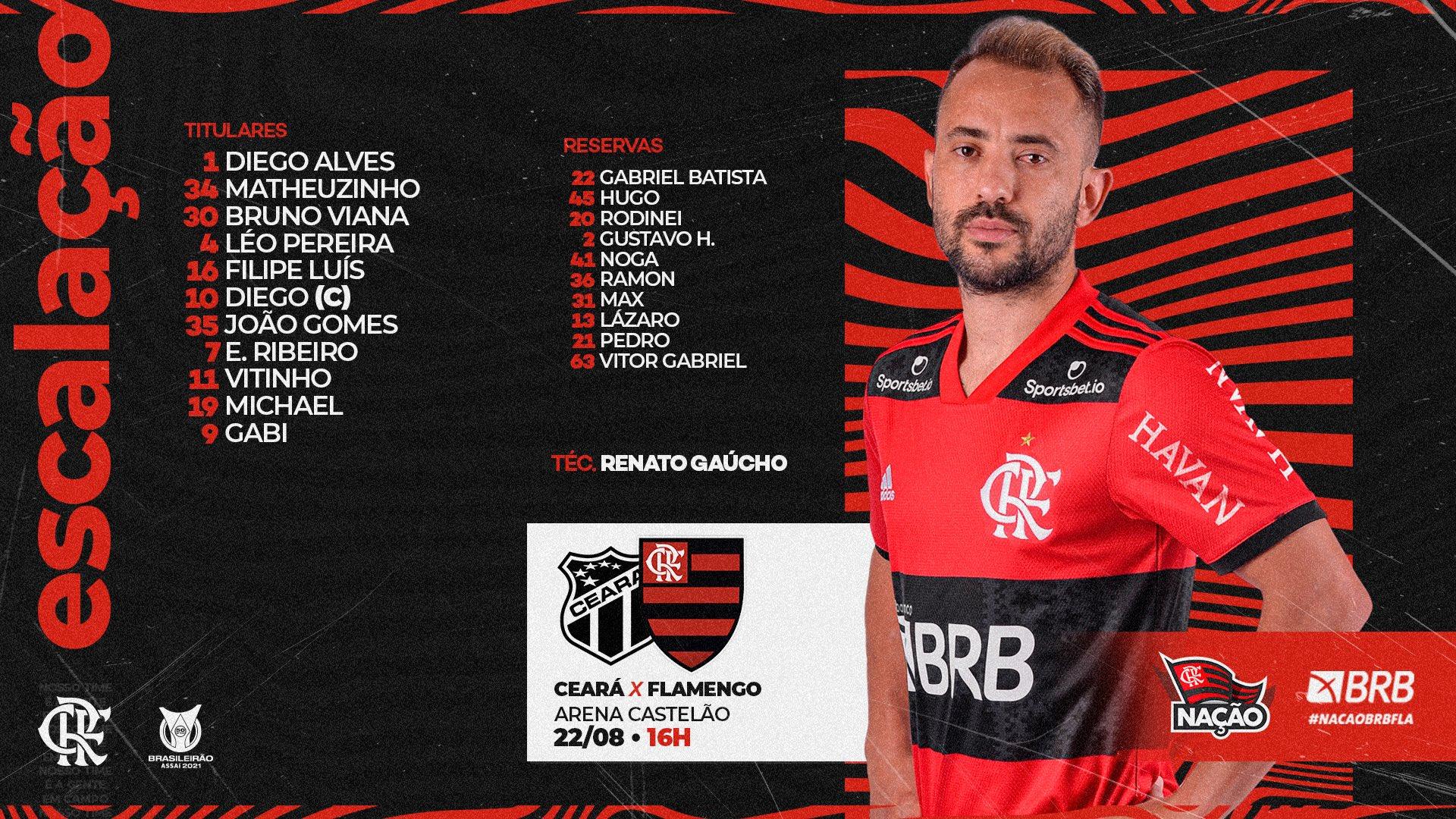 Flamengo escalado, com novidades, para pegar o Ceará pelo Campeonato Brasileiro