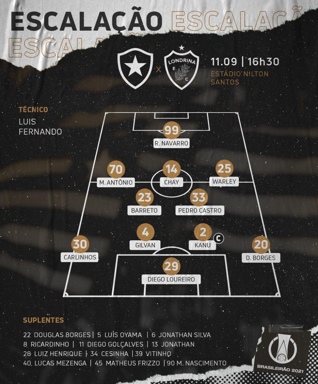 Botafogo está escalado para pegar o Londrina pela Série B
