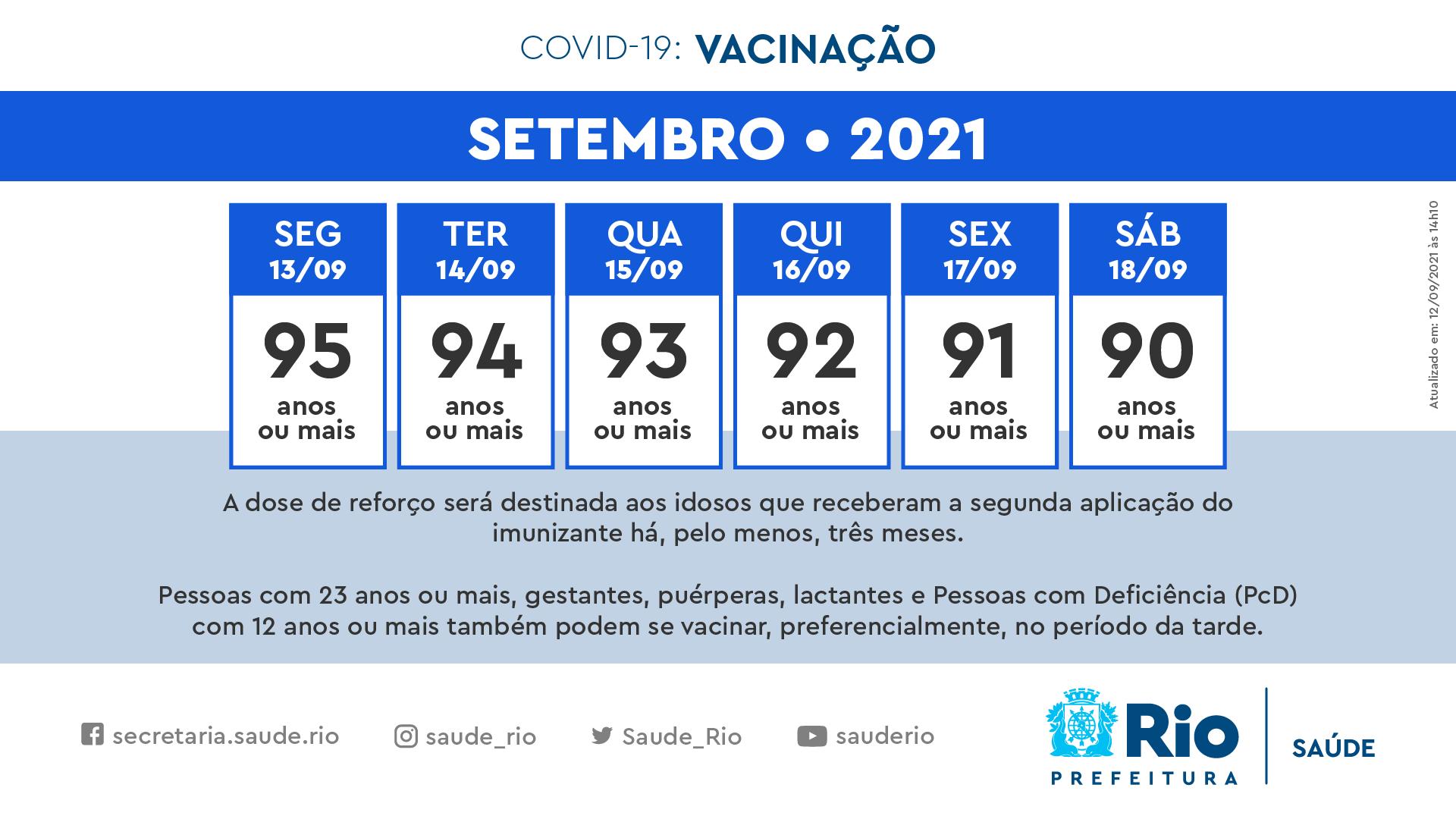 Calendário de vacinação com as doses de reforço na cidade do Rio