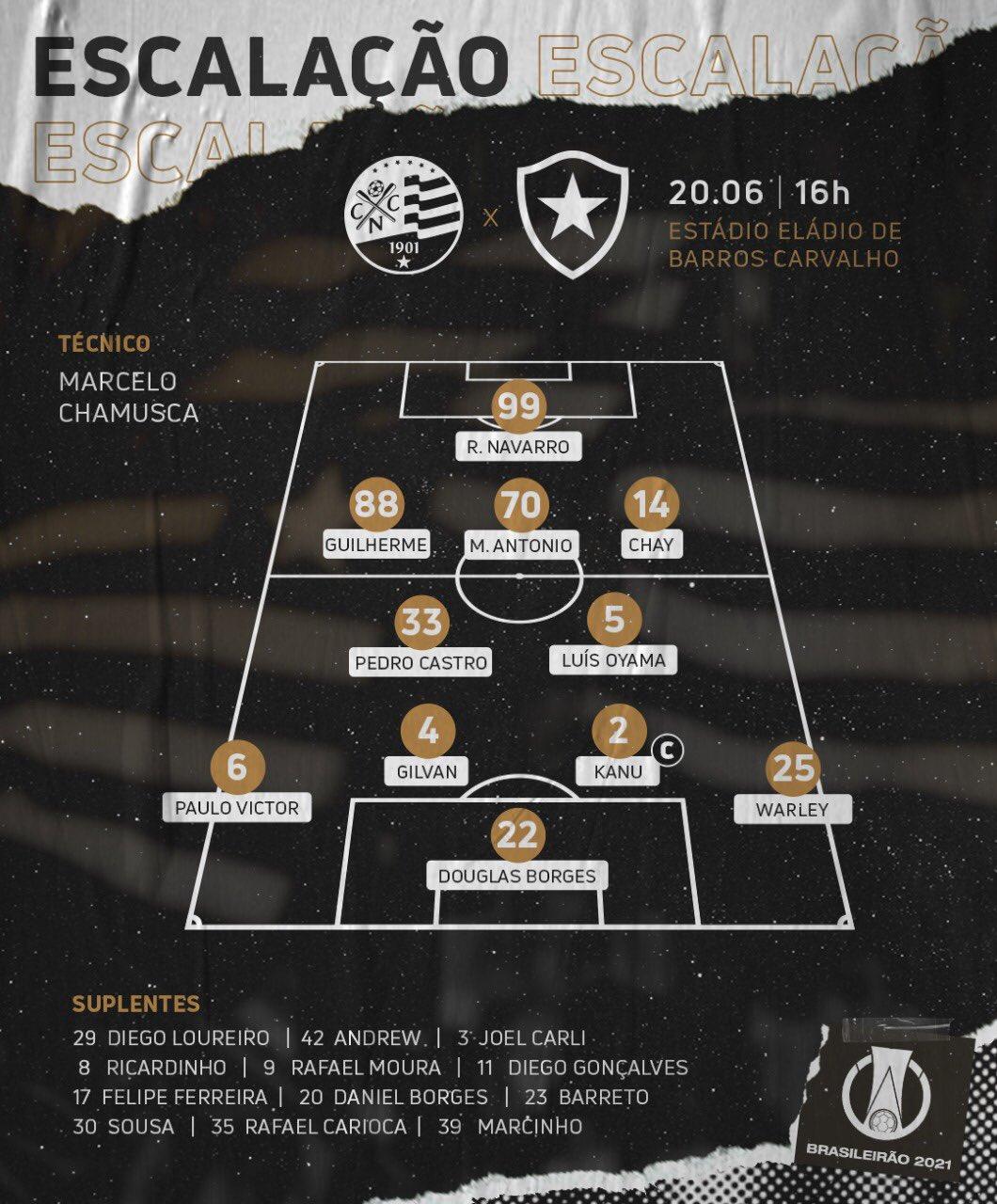 Botafogo escalado para pegar o Náutico pela Série B