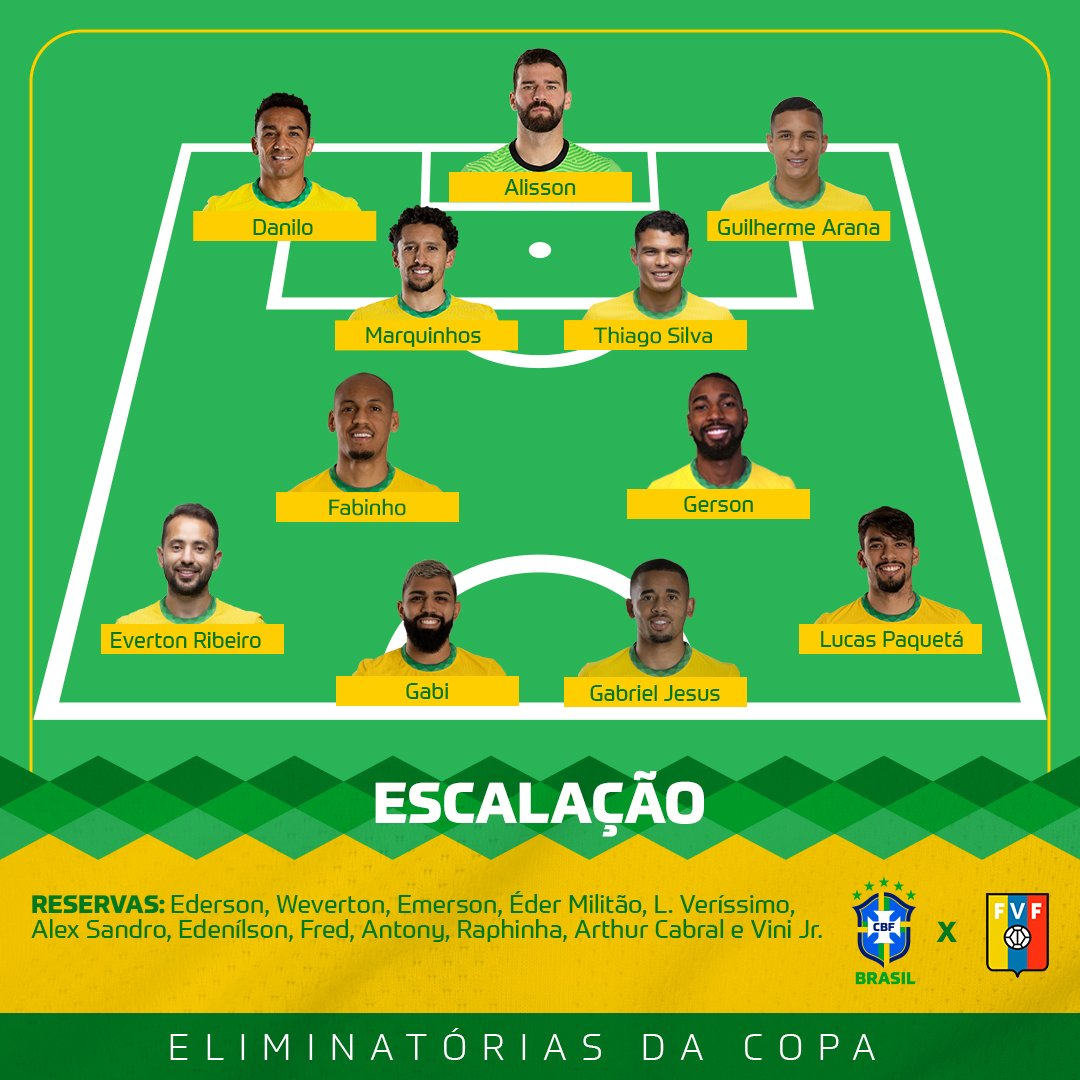 Seleção Brasileira está escalada para pegar a Venezuela pelas Eliminatórias