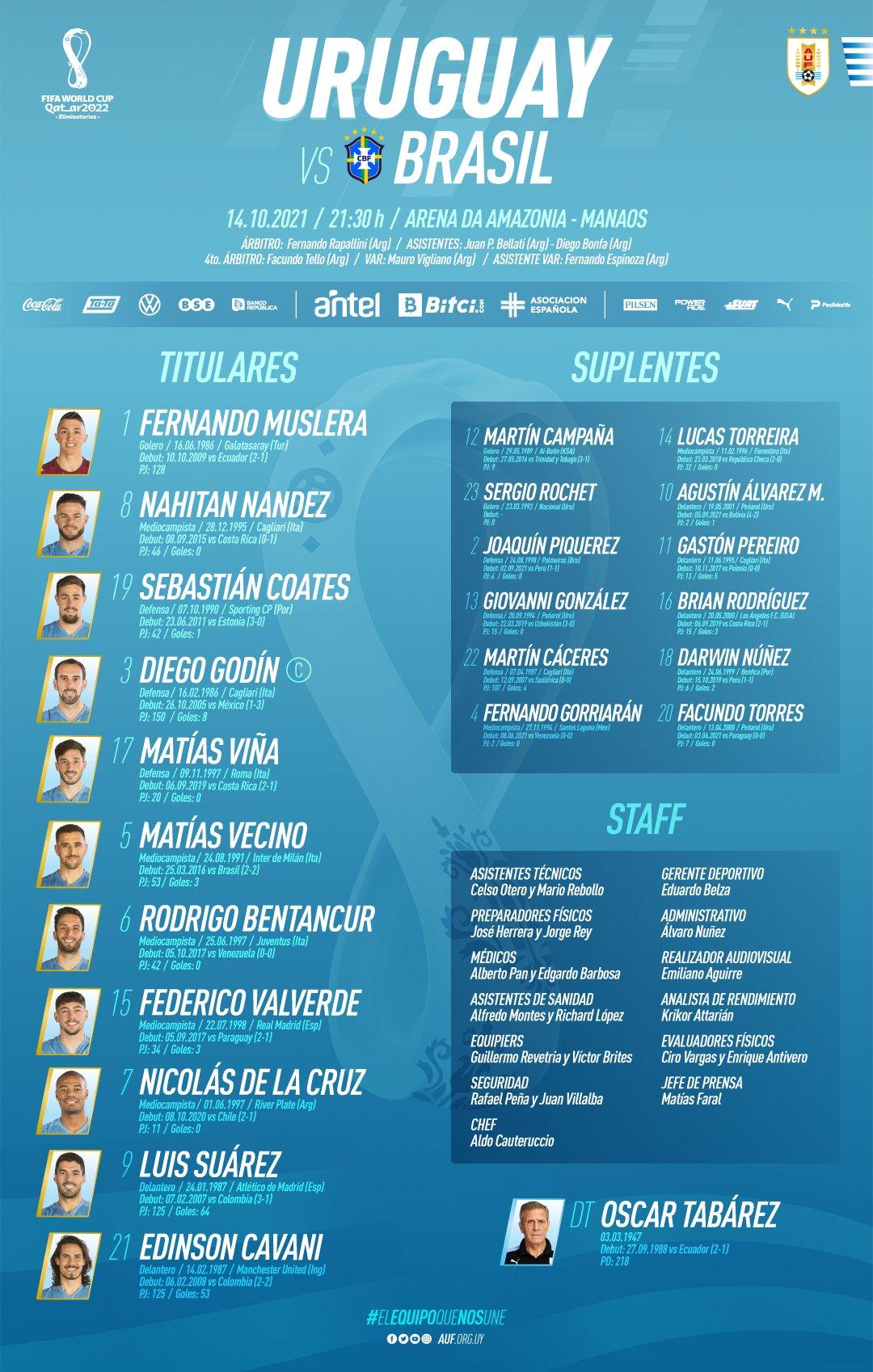 Uruguai escalado para pegar o Brasil pelas Eliminatórias