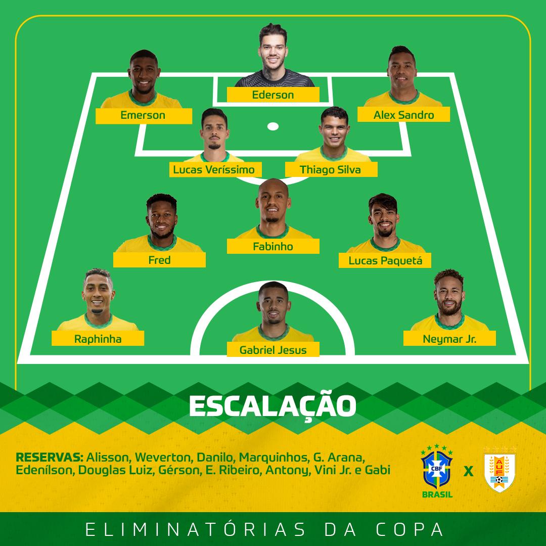 Seleção Brasileira escalada para pegar o Uruguai pelas Eliminatórias
