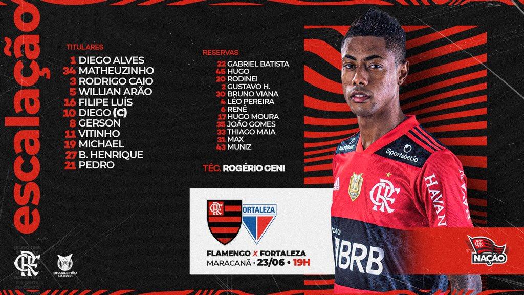 Flamengo escalado para pegar o Fortaleza pela Série A