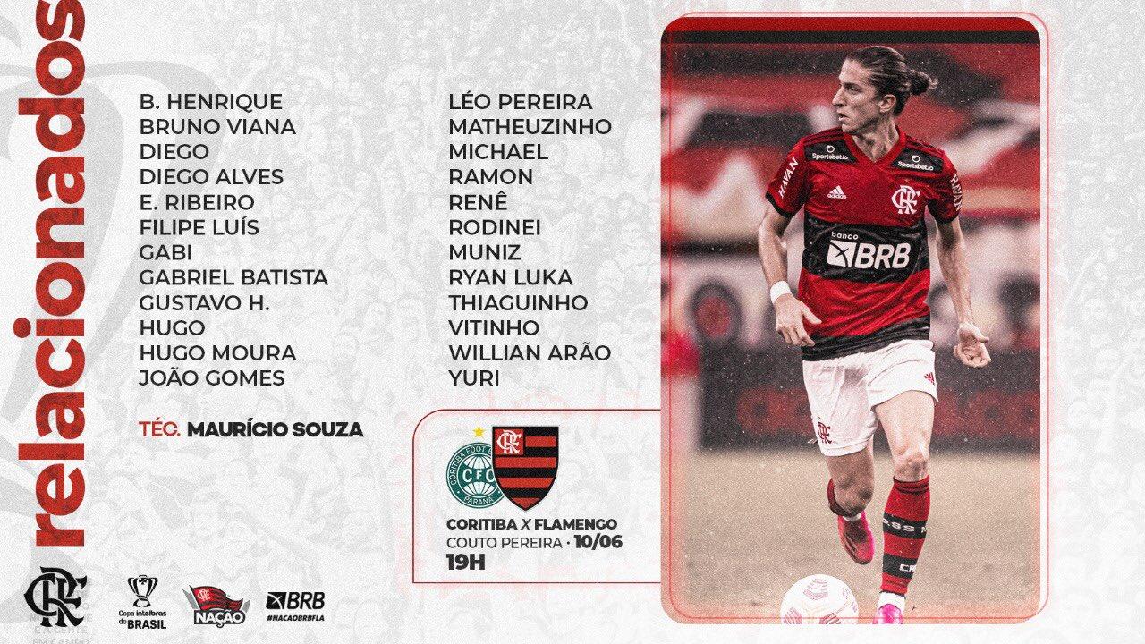 Lista de relacionados do Flamengo para o jogo contra o Coritiba