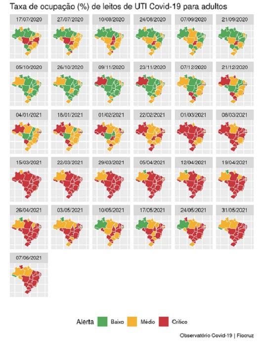 Gráfico com os índices da taxa de ocupação de leitos de UTI Covid nos estados divididos pelas cores verde (baixo), amarelo (médio) e vermelho (alto)