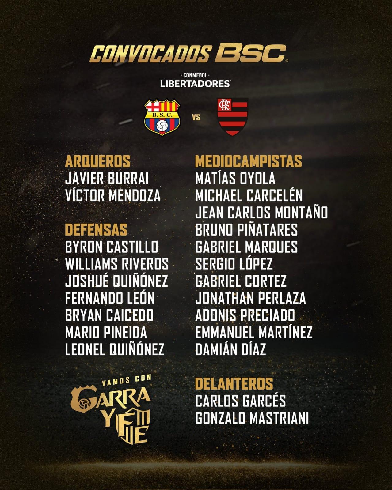 Relacão com os nomes dos jogadores do barcelona de Guayaquil