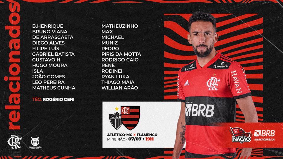 Relacionados Flamengo