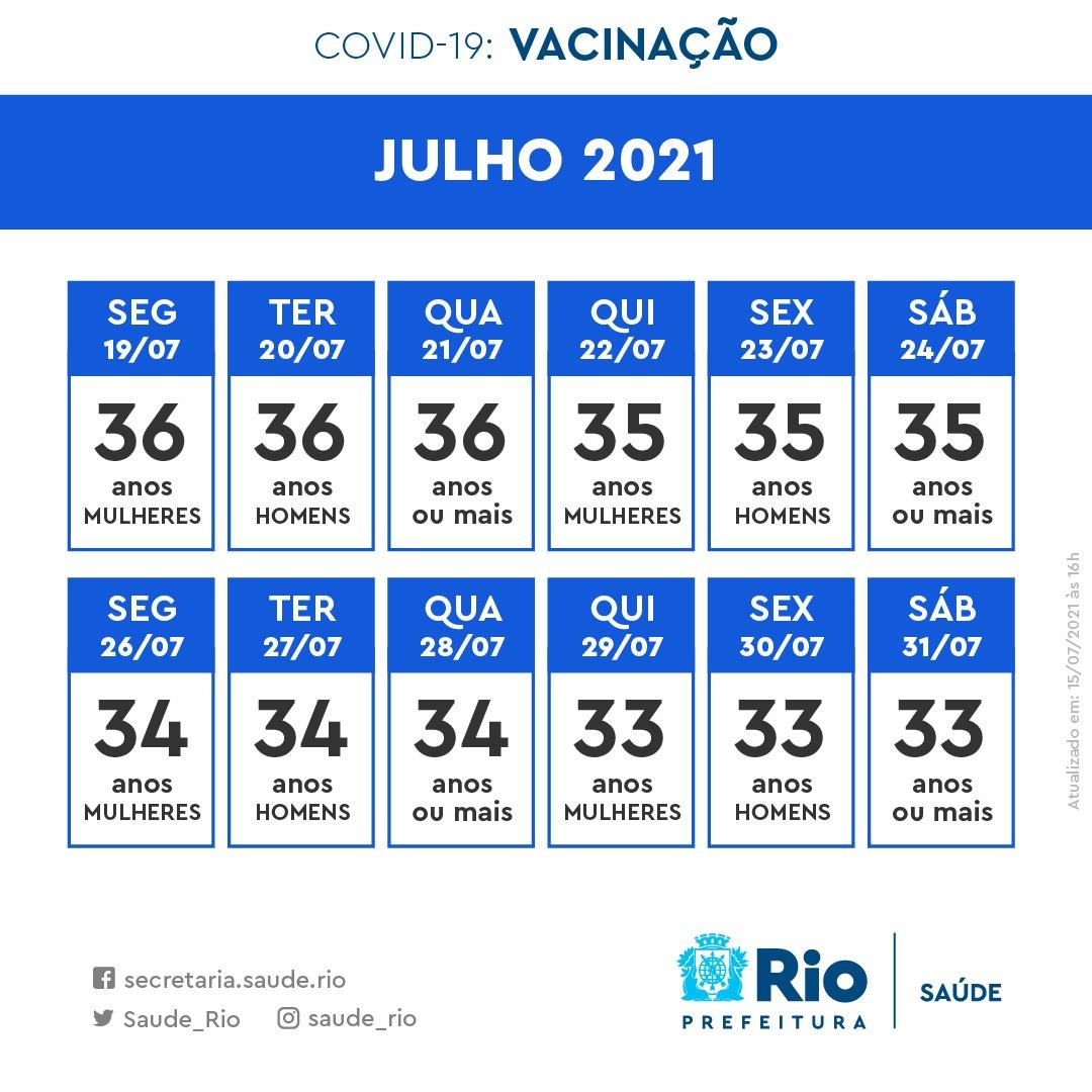 Imagem do calendário de vacinação