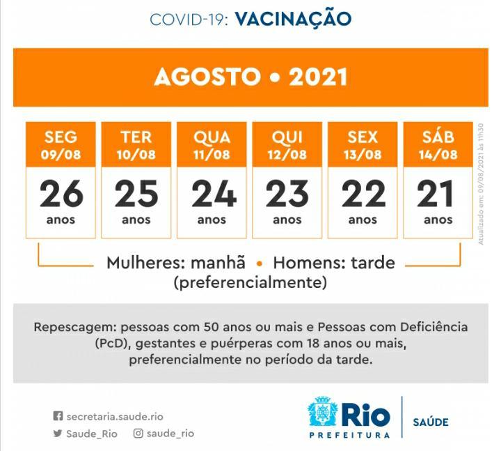 Calendário de Vacinação Rio