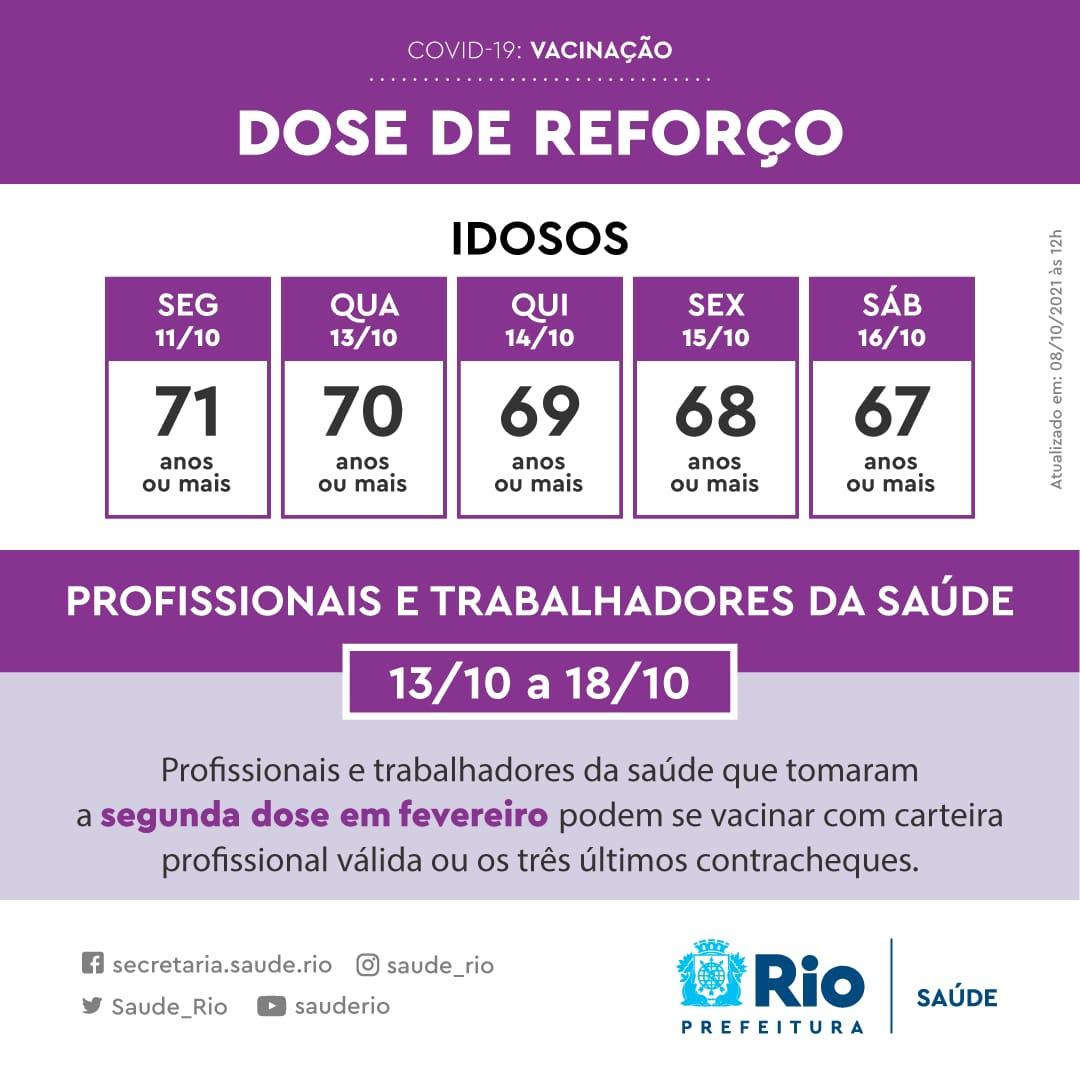 Calendário da dose de reforço no Rio