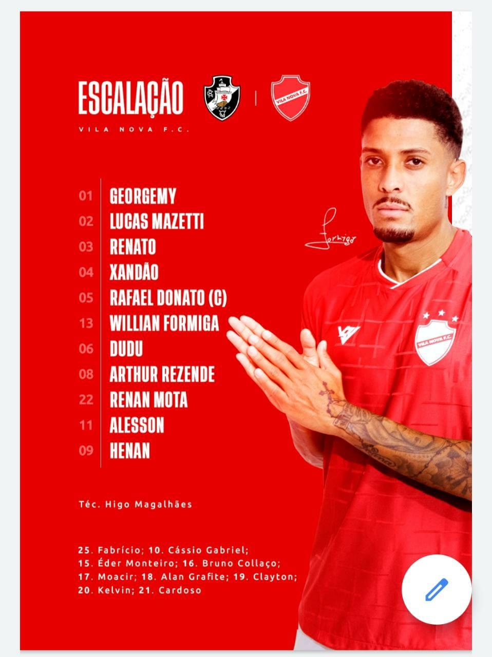 Vila Nova escalado para pegar o Vasco pela Série B