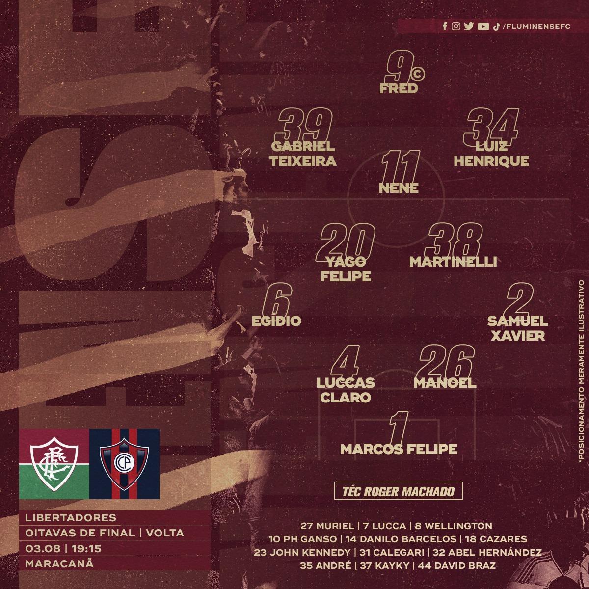 Fluminense escalado para pegar o Cerro Porteño pela Libertadores