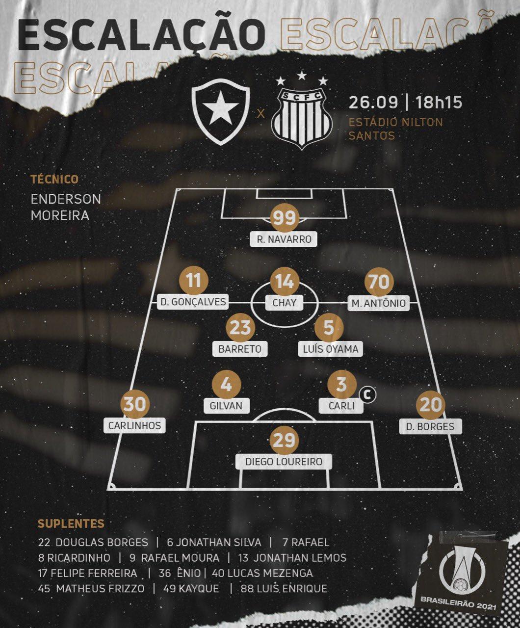 Botafogo escalado para pegar o Sampaio Correa pela Série B